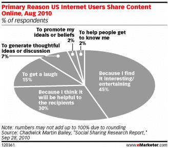 raison-principale-partage-information