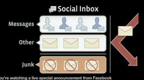 facebook-social-inbox