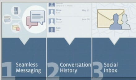 seamless-conversation-history-social-inbox
