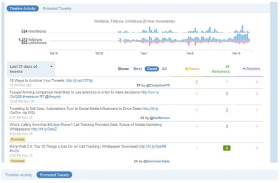 twitter-analytics-mesure-audience