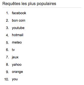 Google-Zeitgeist-requetes-les-plus-populaires