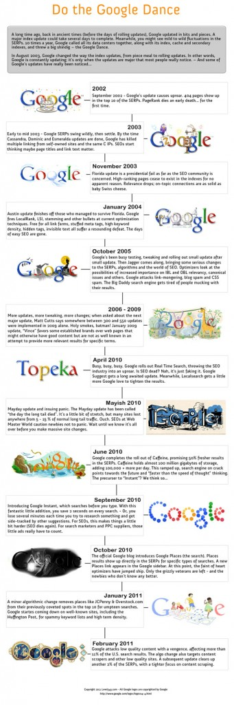 Google-Dance-Infographie