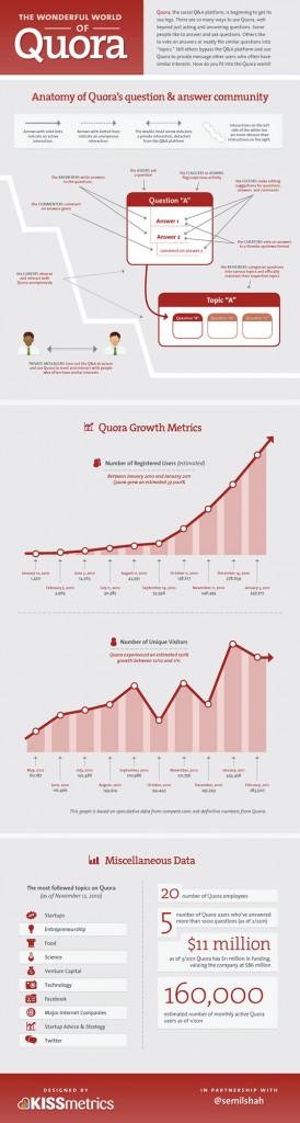 quora-reseau-social-infographie