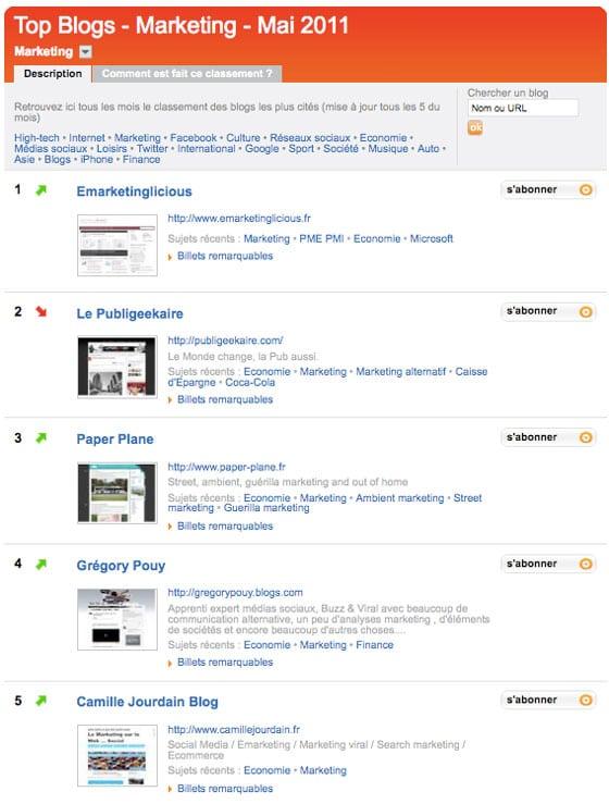 emarketinglicious-1-blog-emarketing-classement-wikio-mai-2011