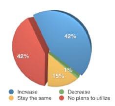 webinars-tele-seminaires-social-media