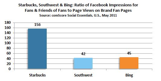 comparaison-impressions-fil-actualite-page-facebook