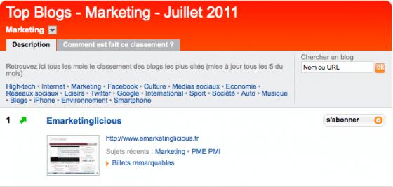 emarketinglicious-premier-classement-wikio-marketing-social-media