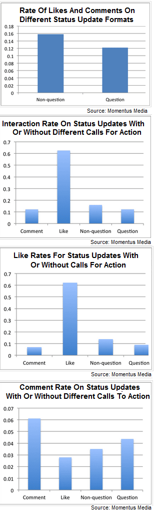 statuts-questions-engagement-facebook-page