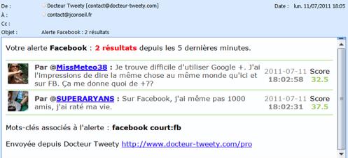 docteur-tweety-reception-alerte-email