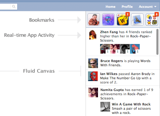 redesign-pages-canvas-applications-facebook