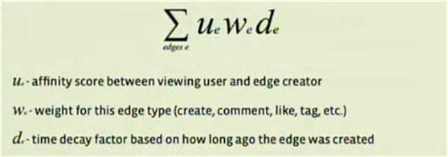 edgerank-algorithme-facebook