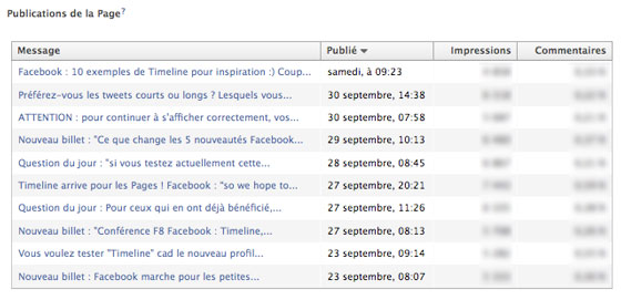 facebook-insights-interactions-publications-page