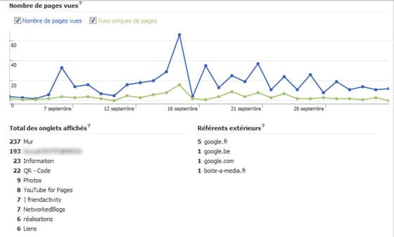 facebook-insights-utilisateurs-pages-vues-onglets-affiches