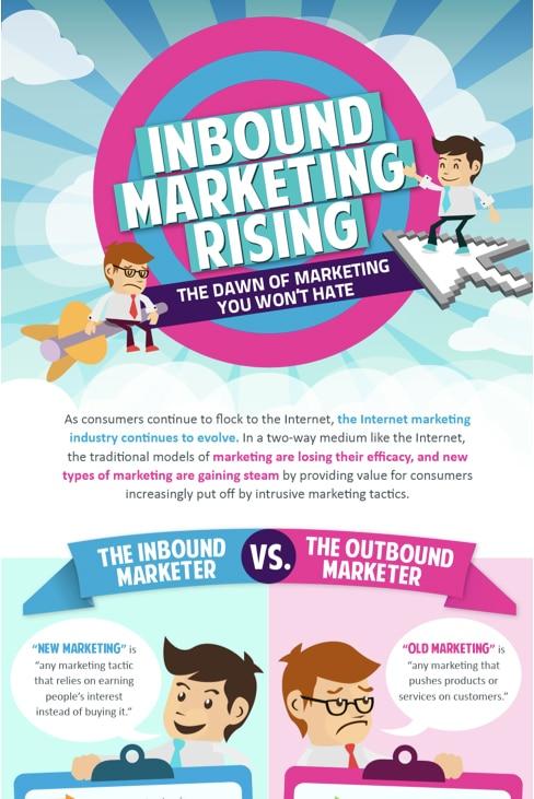 inbound-marketing-outbound-marketing