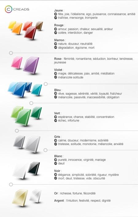 les couleurs bien plus qu 39 une affaire de go t emarketinglicious. Black Bedroom Furniture Sets. Home Design Ideas