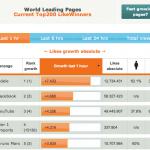 socialmedia-live-World-Leading-pages-facebook