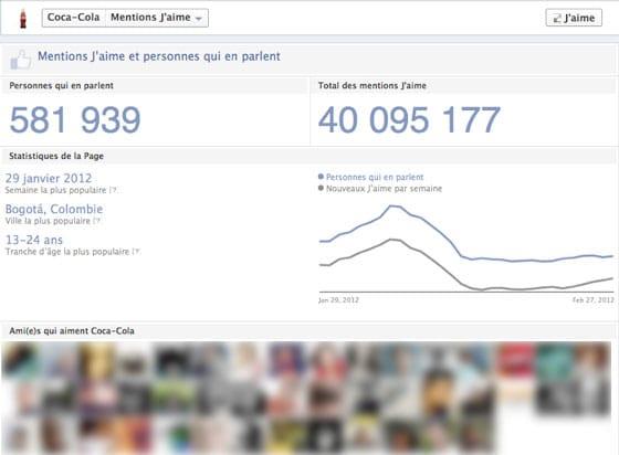 journal-timeline-pages-facebook-j-aime