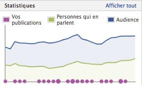facebook-personnes-qui-en-parlent