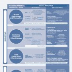 kpi-social-media-analytics-infographie