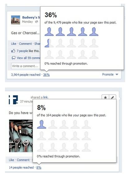 nouvelle-metrique-facebook