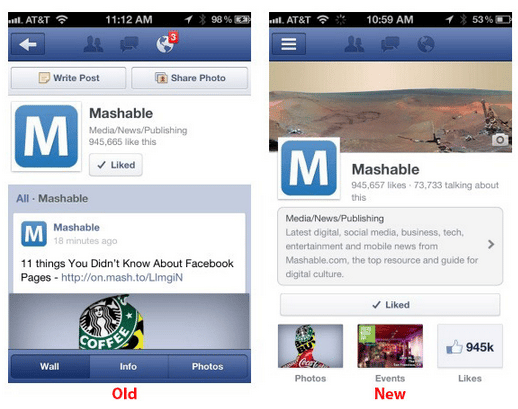 Le Journal Facebook Arrive En Version Mobile