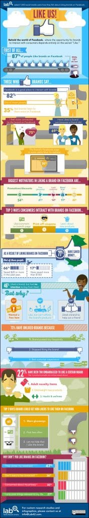 page-facebook-site-internet-infographie-lab42