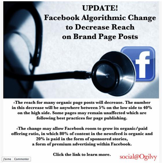 changement-algorithme-facebook