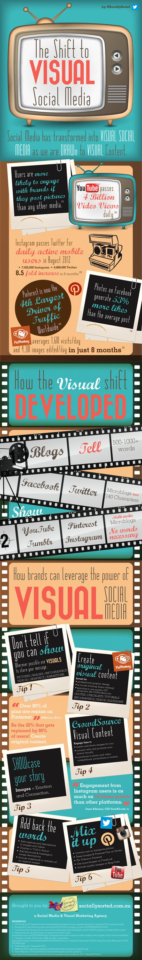 visuels-médias-sociaux-hubspot