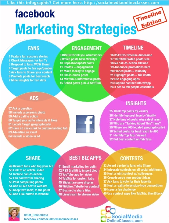 bonnes-pratiques-marketing-facebook-Infographie