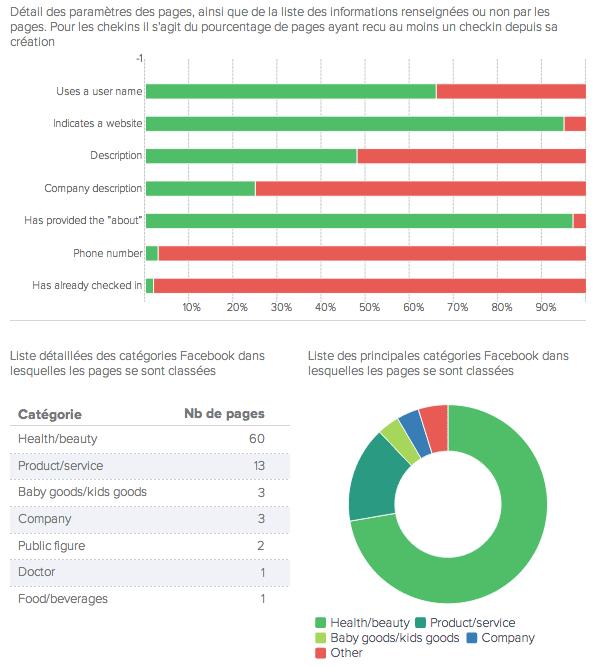 shoork-metrics-onglet-infos