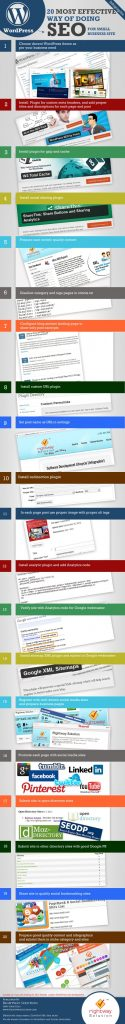 referencement wordpress seo hacks infographie