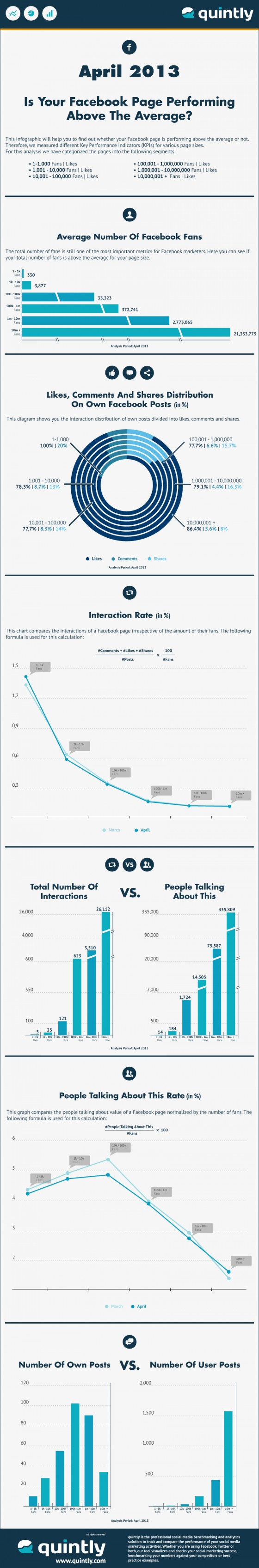 Facebook_page_performance_infographie