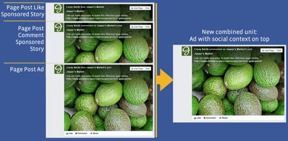 annonces-publications-pages-facebook