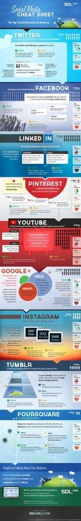 medias-sociaux-entreprises-infographie