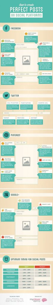 messages-efficaces-twitter-facebook-google-pinterest-infographie