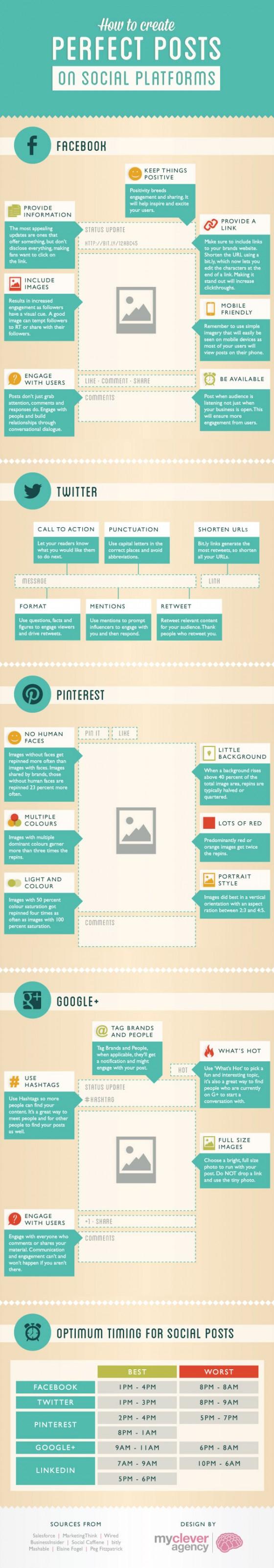 messages-efficaces-twitter-facebook-google-pinterest-infographie