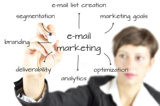 email-marketing-mesurer-delivrabilite