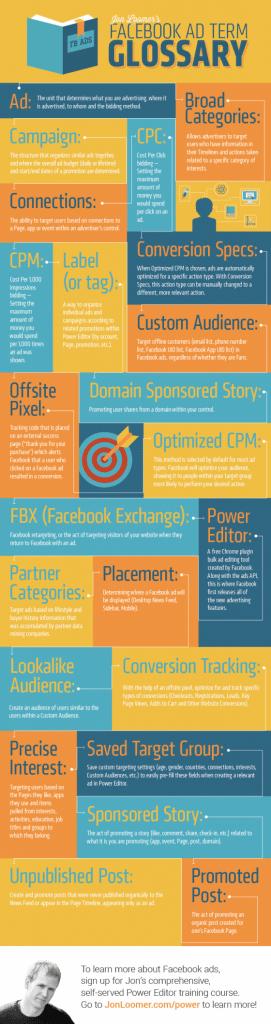 pub-facebook-annonces-jonloomer-infographie