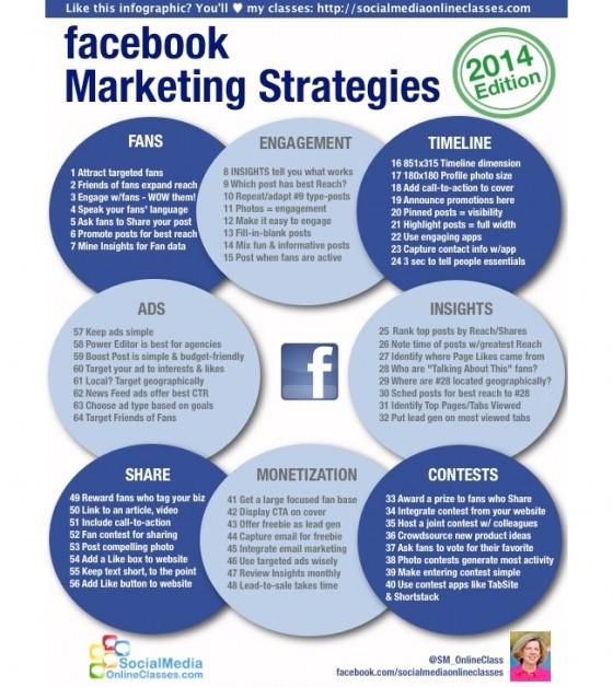 40 Conseils pour votre Marketing Facebook en 2014 [Infographie]