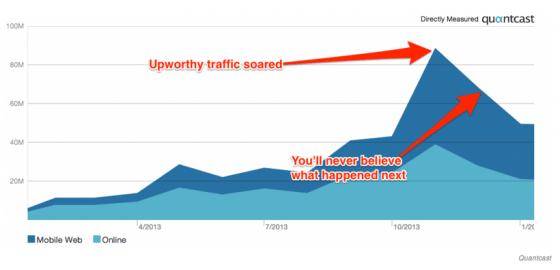 Upworthy-algorithme-facebook