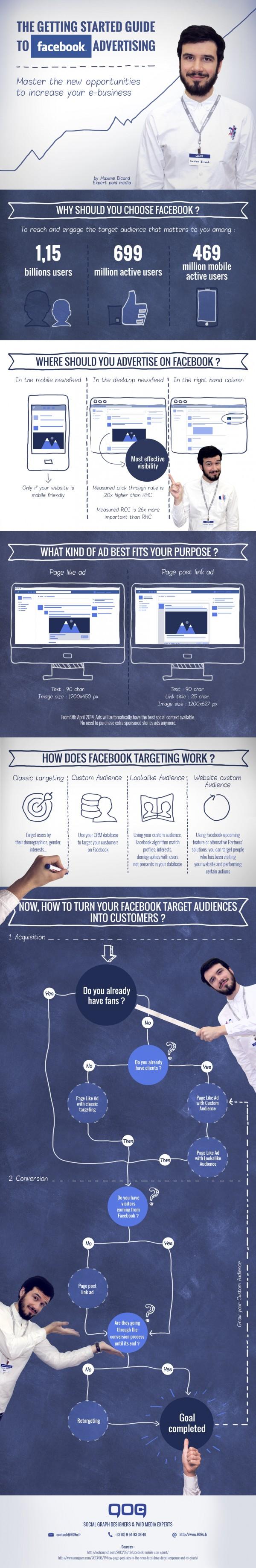 annonce-publicitaire-pub-facebook