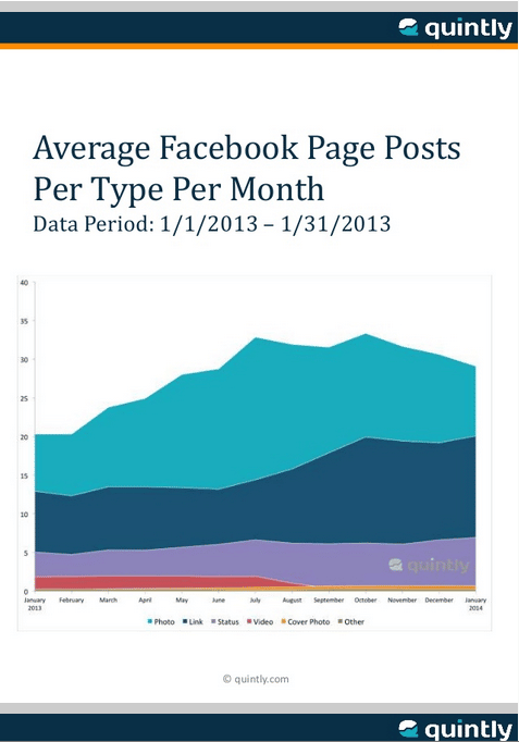 utilisation-type-publication-mois-2013