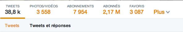 tweets-filtres