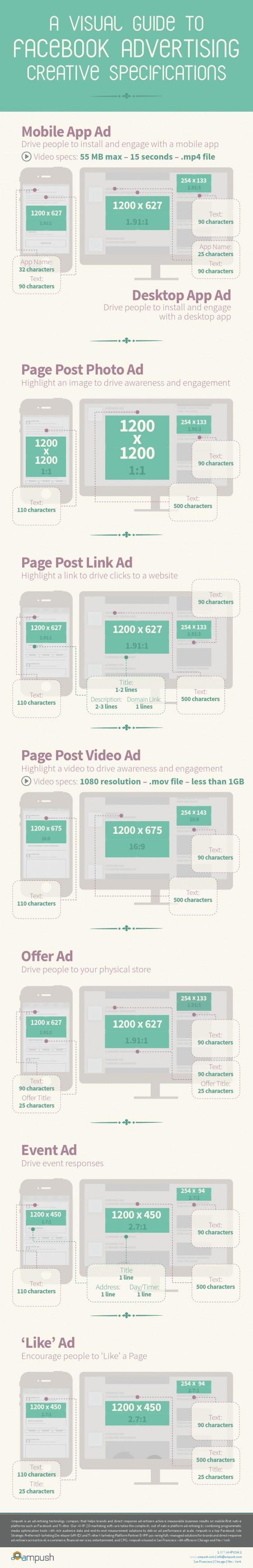 guide-annonces-publicitaires-facebook