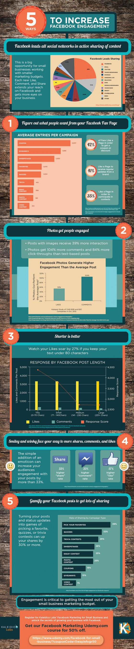 facebook-engagement-infographie