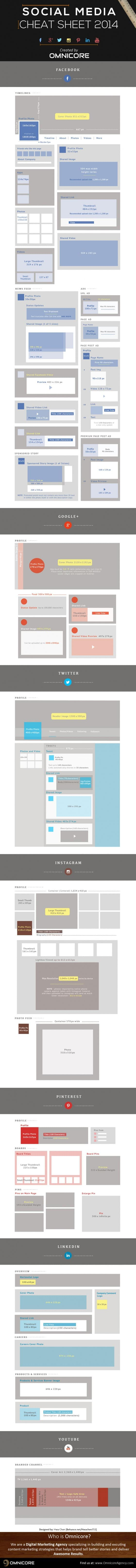 guide-dimensions-medias-sociaux-2014-infographie