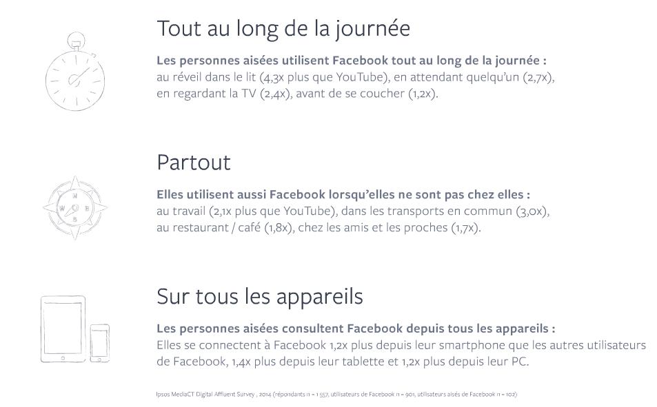 facebook personnes aisees consultation