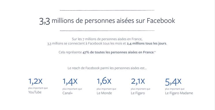 facebook personnes aisees