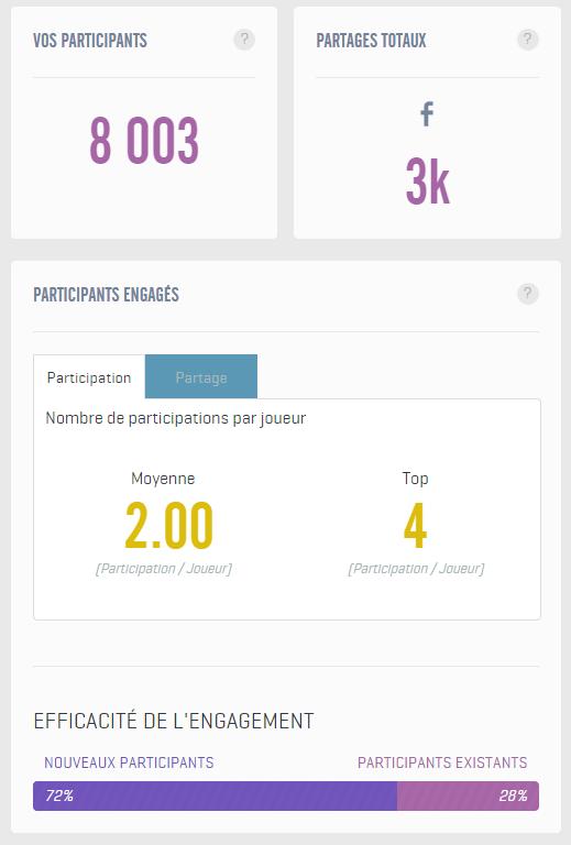 module FRM socialshaker 2