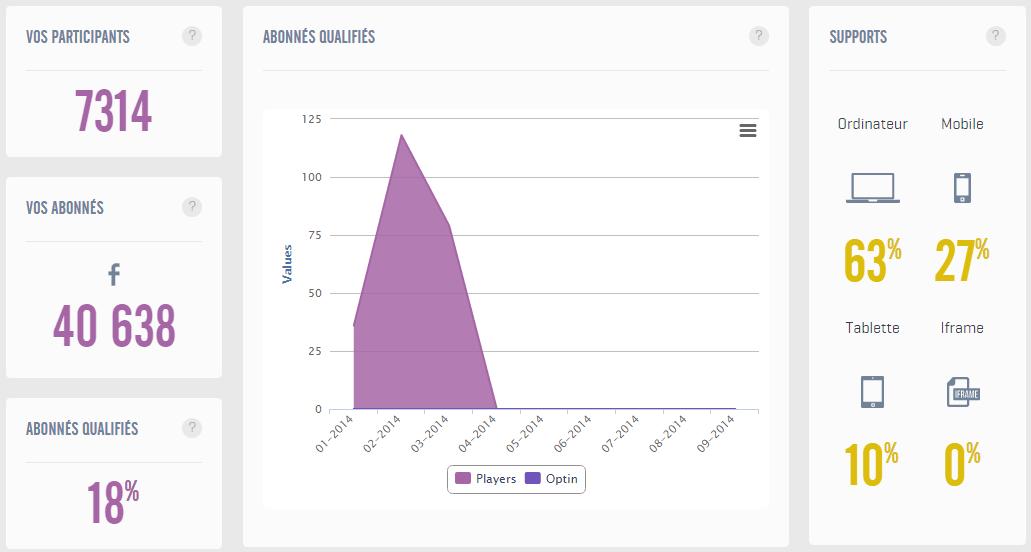 module FRM socialshaker